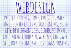 Importance of Web Design for Businesses (Perth Website Designers) Tags: blue cloud white black handwriting computer paper grid design uniform technology hand graphic browser designer web text internet content www webdesign website distributed online written title transfer webpage metaphor standard product information xhtml development blackboard html description representation resource http hosting analysis hypertext protocol compliant principle perthwebsitedesigners