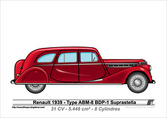 1939-Type ABM-8 Suprastella (2) (Raymond Martin-faber) Tags: auto old classic cars vintage design automobile wheels style voiture historic retro renault collection carros bil belle carro vehicle oldtimer autos veteran oldies guerre infographie  avant carshow coches 1939 styling veterans clasico voitures alte   samochd belleepoque epoque clasicos     louisrenault main suprastella qch bdp1 martinfaber renaultdavantguerre renaulthque renaultheque abm8 raymondmartinfaber