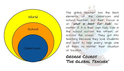 The Global Teacher @gcouros