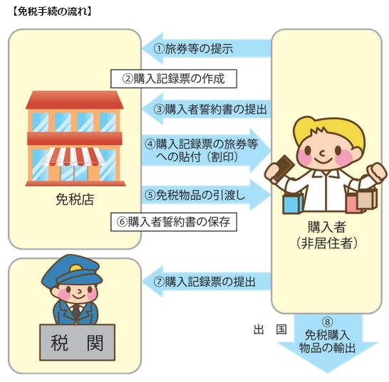 日本退稅 009.jpg