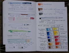 Outdoor sketch kit (ZoyaM) Tags: pen pencil watercolour artsupplies sketchkit