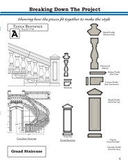 Double Helical Staircase - Profile Breakdown (Stone Legends) Tags: stonestaircase caststone customstone