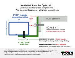 DIY Table Saw Guide Rails - Option 2