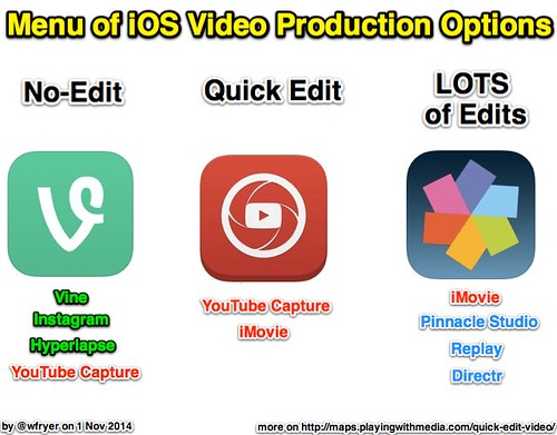 Menu of iOS Video Production Options by Wesley Fryer, on Flickr