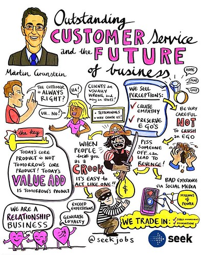"Session Art - Martin Grunstein - Outstanding Customer Service and the Future of Business • <a style=""font-size:0.8em;"" href=""http://www.flickr.com/photos/143435186@N07/26673465223/"" target=""_blank"">View on Flickr</a>"