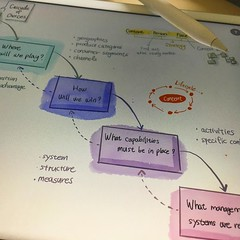 learning strategy. #ipad #sketch #process #idea #visualization (yasuhisa) Tags: idea sketch learning process visualization strategy ipad httpswwwinstagramcompbfk0ob7ndvn httpsscontentcdninstagramcomt51288515sh008e35131666501558265948205131483469173njpgigcachekeymti0njazotcyndexmdizota3oq3d3d2