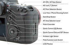 Canon 7D Mark II - Body and Controls (dojoklo) Tags: canon menu book buttons dial tricks master howto controls tips use mk2 setup guide manual setting learn tutorial mkii recommend markii mark2 quickstart fieldguide canon7d 7dii 7dmarkii canon7dmarkii