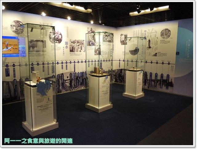 御茶之水jr東京都水道歷史館古蹟無料順天堂醫院image065