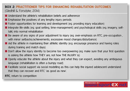 63MD14 (sportEX journals) Tags: youth teenagers athletes injured rehabilitation youngathletes sportex sportsinjury sportexmedicine sportsrehabilitation