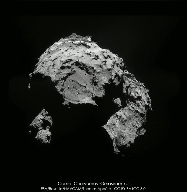 Rotation of comet Churyumov-Gerasimenko
