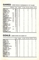 Cardiff City vs Burnley - 1971 - Page 15 (The Sky Strikers) Tags: park city two football official journal cardiff division league bluebirds programme burnley 5p ninian