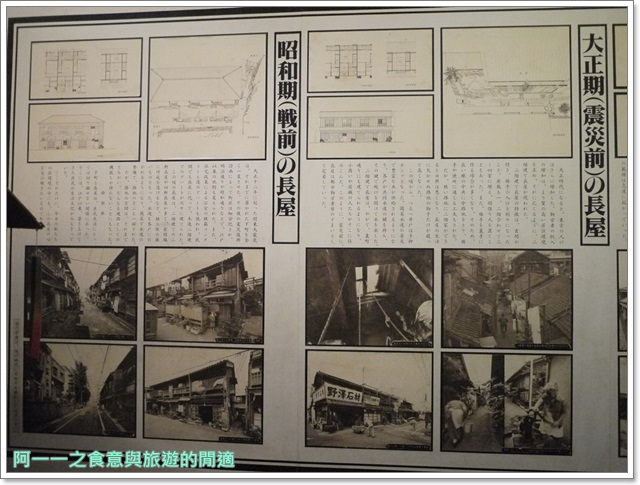 東京自助旅遊上野公園不忍池下町風俗資料館image055