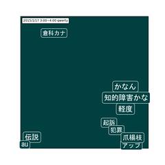 倉科カナ 画像5