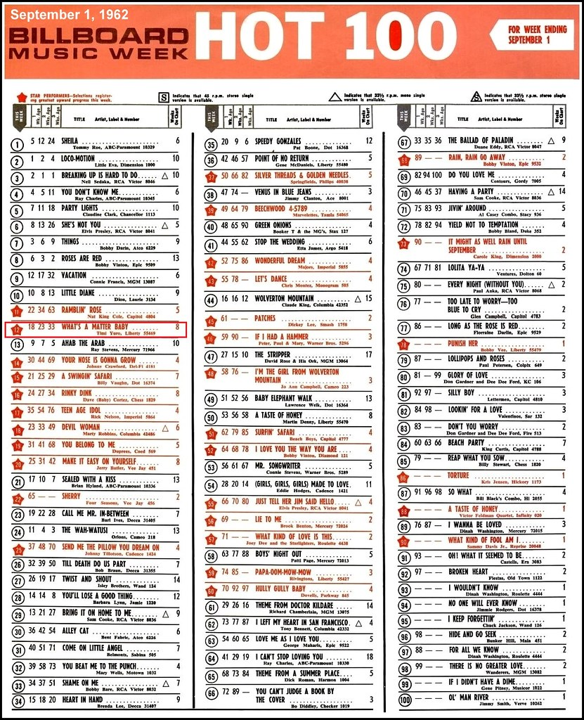 Singles charts archive japan Members Archive, Def Leppard