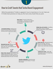 Crafting your tweets for Twitter (Social Media & Content Curation Platform) Tags: design marketing media internet content social monitor guide employee facebook analytics advocacy infograph twitter drumup employeeadvocacy