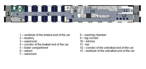 Private Dining Car Russia plan