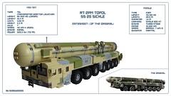 LEGO Topol ICBM - Datasheet (bigboy99899) Tags: mobile truck model lego russia military bricks nuclear system vehicle missile russian defense troops carrier forces intercontinental transporter armed icbm maz ballistic topol 7917 bigboy99899