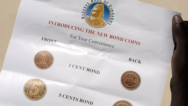 Zimbabwe New Bond coins letter