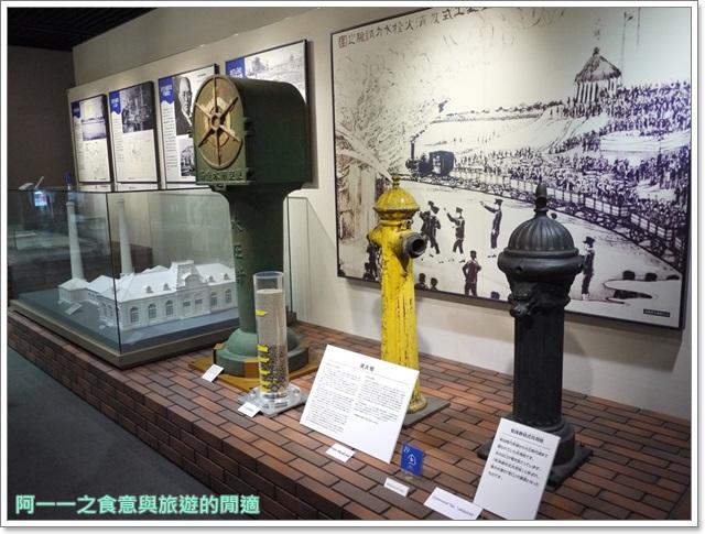 御茶之水jr東京都水道歷史館古蹟無料順天堂醫院image049