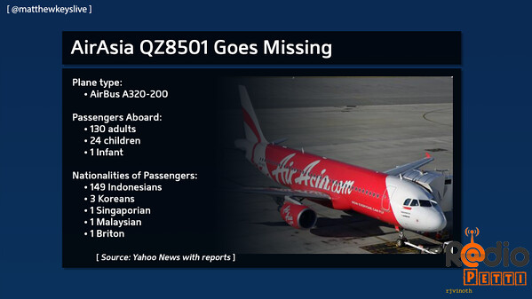 AirAsia QZ8501 Wreckage Found at Belitung Island