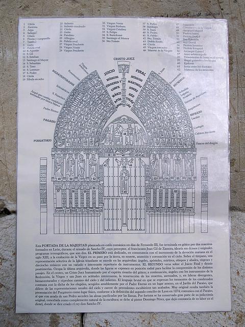 Leyenda del Pórtico de la Majestad. Toro - Zamora