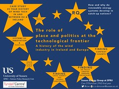 Place and politics at the technological frontier (Cian O'Donovan) Tags: ireland poster eu research europeanunion tis universityofsussex spru cianodonovan tyndallcentre technologicalinnovationsystemsussexenergygroup