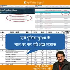 UP police claims of truth, in the name of security is a cruel joke - sp singh baghel (spsinghbaghel) Tags: up for election sp join leaders vote singh pradesh bjp uttar 2017 baghel