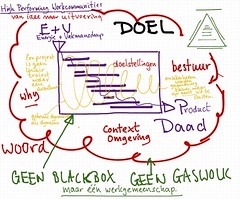"Sheet 3 doelstellingen en doel • <a style=""font-size:0.8em;"" href=""http://www.flickr.com/photos/42196492@N03/15650271409/"" target=""_blank"">View on Flickr</a>"