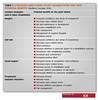 63MD13_1 (sportEX journals) Tags: youth teenagers athletes injured rehabilitation youngathletes sportex sportsinjury sportexmedicine sportsrehabilitation