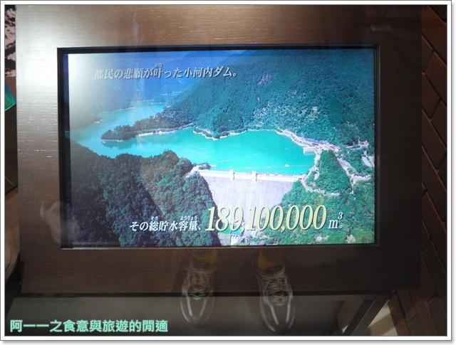 御茶之水jr東京都水道歷史館古蹟無料順天堂醫院image054