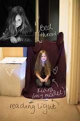 set-up info (Marta A Orlowska) Tags: london info setup behindthescenes strobe homestudio newmalden setupinfo martaorlowska