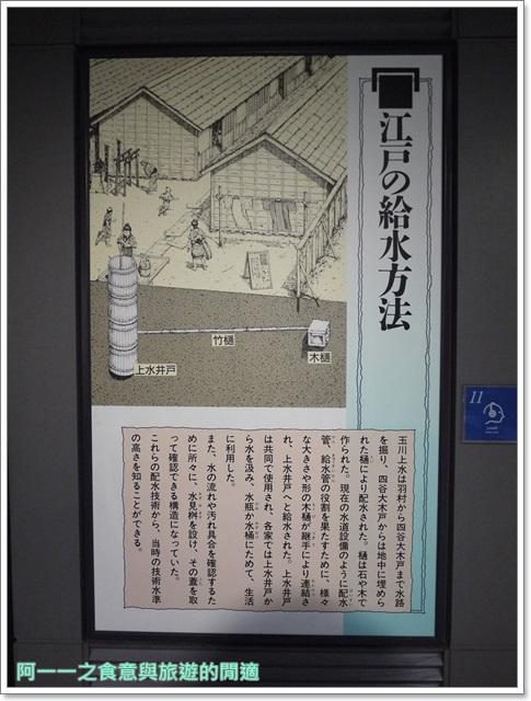 御茶之水jr東京都水道歷史館古蹟無料順天堂醫院image033