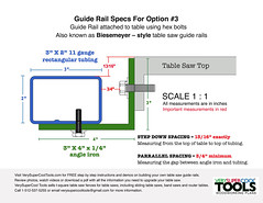 DIY Table Saw Guide Rails - Option 3