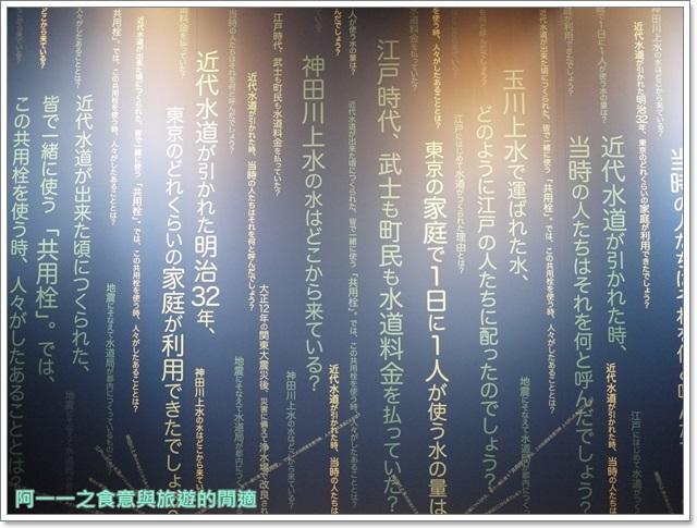 御茶之水jr東京都水道歷史館古蹟無料順天堂醫院image068