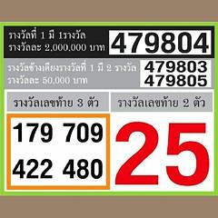 ถูก (กิน) กันไหม ผลสลากกินรวบรัฐบาล  งวด 16 พฤศจิกายน 2557  http://www.khaosod.co.th/view_newsonline.php?newsid=TVRReE5qRXlOalUxTVE9PQ%3D%3D&subcatid