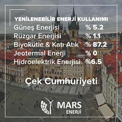Mars Enerji, Avrupa lkelerinde Yenilebilir Enerji Kullanm Oranlar - 22.06.2016 (marsenerji) Tags: mars res pv elektrik gne rzgar montaj retim enerji kurulum hidroelektrik jeotermal katatk yenilenebilir lisanssz marsenerji biyoktle