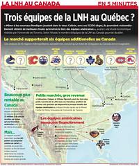 La LNH au Canada : Trois quipes de la LNH au Qubec ? (stahlmandesign) Tags: design montral graphic journal qubec infographie infographic quipe expansion nordiques colise 5minutes