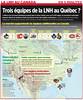 La LNH au Canada : Trois équipes de la LNH au Québec ? (stahlmandesign) Tags: design montréal graphic journal québec infographie infographic équipe expansion nordiques colisée 5minutes