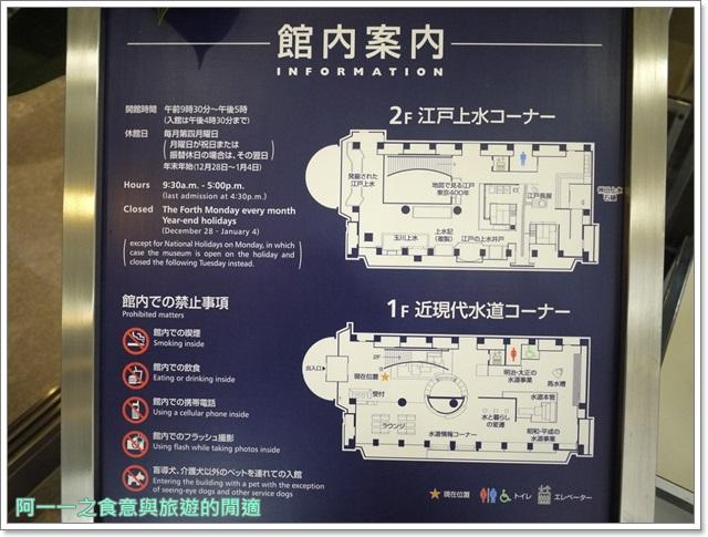 御茶之水jr東京都水道歷史館古蹟無料順天堂醫院image011