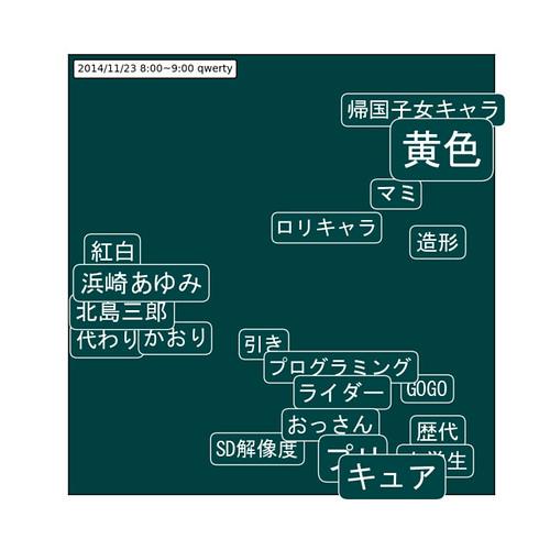 浜崎あゆみ 画像45