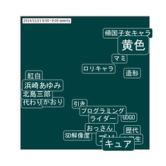 浜崎あゆみ 画像29