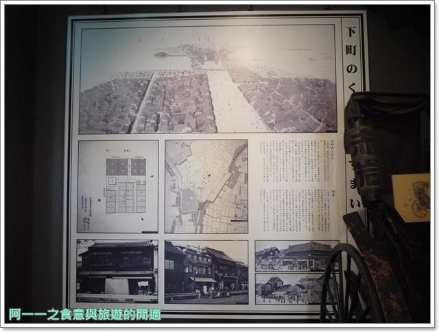 東京自助旅遊上野公園不忍池下町風俗資料館image043