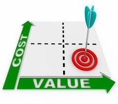 Cost Value Matrix - Arrow and Target (ShareMMOvn.COM) Tags: chart matrix square four idea high goal squares good unitedstatesofamerica low 4 cost plan graph best scatter business management planning return target bullseye quadrants benefit arrow costs concept value ideal measure result investment plot plotting divided divide results values roi analysis measurement invest quadrant benefits analyze manage desired lowcost desirable conjoint returnoninvestment highvalue magicquadrant costvaluematrix