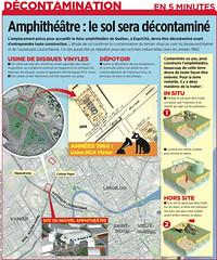 Dcontamination : Amphithtre : Le sol sera dcontamin (stahlmandesign) Tags: design montral graphic journal qubec infographie rca infographic nordiques amphithtre 5minutes