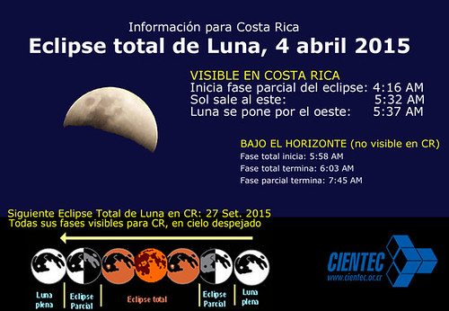 Eclipse total de Luna, 4 abril 2015