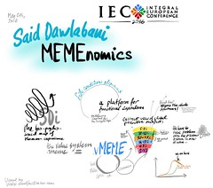 Visual: Said Dawlabani - MEMEnomics - Teal Track at IEC Conference May 2016 (visualfacilitators) Tags: teal integral value visualization iec spiraldynamics procreate graphicrecording vmeme visualfacilitators visfacs memenomics saiddawlabani reinventingorganisations integraleuropeanconference