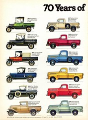 1987 Ford Truck Ad, Pg. 1 (aldenjewell) Tags: ford pickup truck 1917 1919 1924 1926 1929 1933 1937 1940 1942 1946 1948 1951 ad 70 years