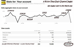 9 Million Flickr Views from 16th August 2007 to 17th March 2015 (Black Diamond Images) Tags: screenshot flickr stats statistics milestone stpatricksday milestones flickrstats 9million 9000000 blackdiamondimages flickrstatistics 9millionviews 9000000views 17thmarch2015 9millionhits 16thaugust2007to17thmarch2015