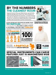 By the numbers: The cleanest room (Argonne National Laboratory) Tags: magazine infographics argonnenow argonnenowmagazine