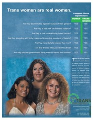 Trans Women are Real Women 53173